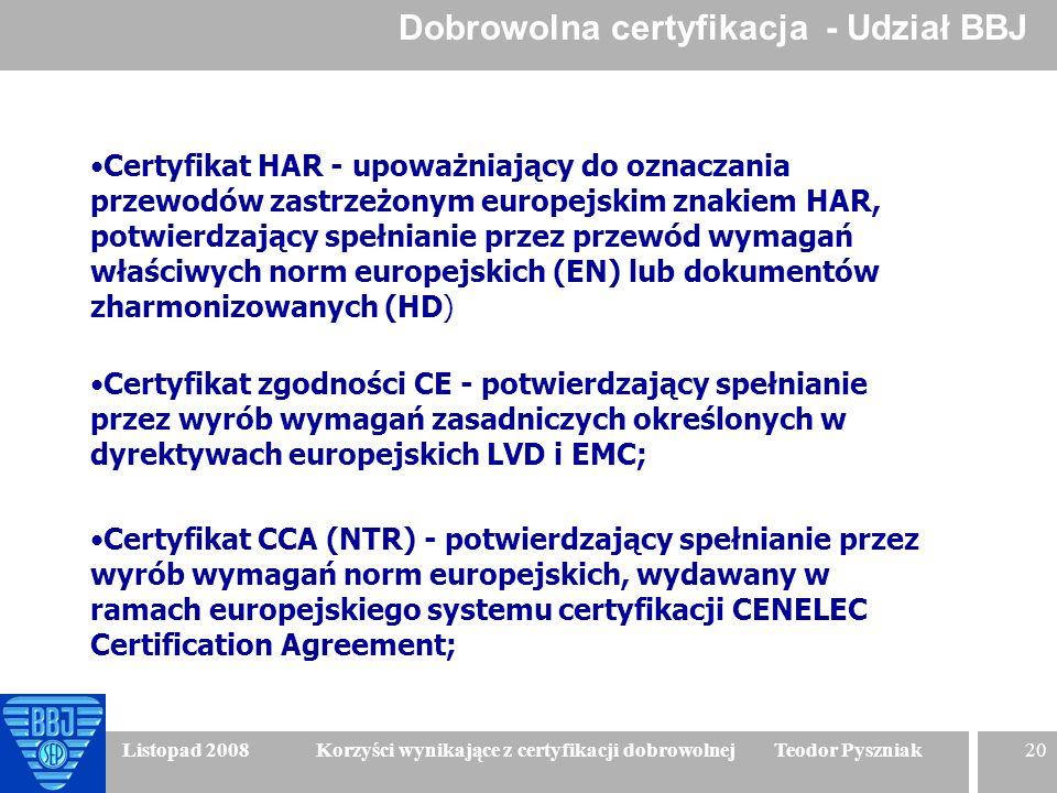 20 Listopad 2008 Korzyści wynikające z certyfikacji dobrowolnej Teodor Pyszniak Certyfikat HAR - upoważniający do oznaczania przewodów zastrzeżonym eu