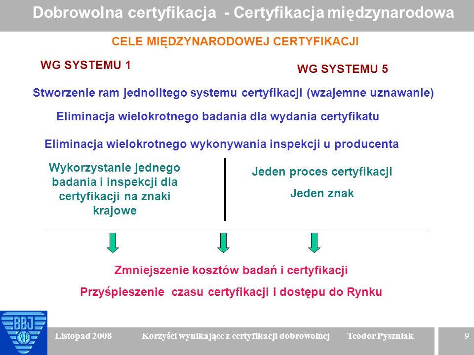 9 Listopad 2008 Korzyści wynikające z certyfikacji dobrowolnej Teodor Pyszniak CELE MIĘDZYNARODOWEJ CERTYFIKACJI WG SYSTEMU 1 WG SYSTEMU 5 Eliminacja