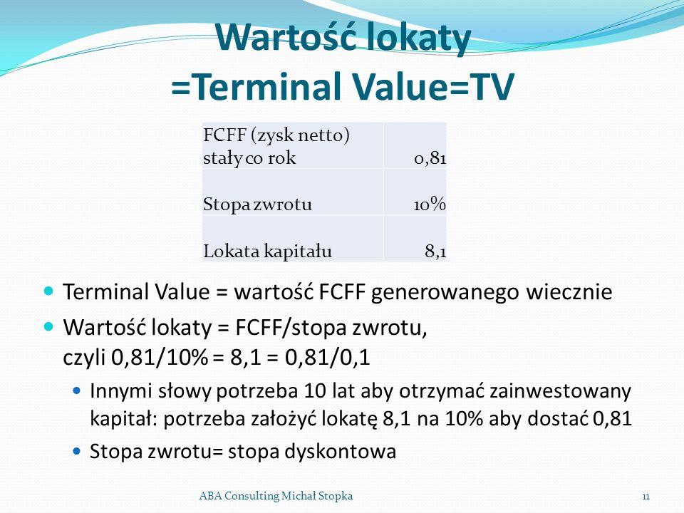 Wartość lokaty =Terminal Value=TV ABA Consulting Michał Stopka11 Terminal Value = wartość FCFF generowanego wiecznie Wartość lokaty = FCFF/stopa zwrotu, czyli 0,81/10% = 8,1 = 0,81/0,1 Innymi słowy potrzeba 10 lat aby otrzymać zainwestowany kapitał: potrzeba założyć lokatę 8,1 na 10% aby dostać 0,81 Stopa zwrotu= stopa dyskontowa FCFF (zysk netto) stały co rok0,81 Stopa zwrotu10% Lokata kapitału8,1