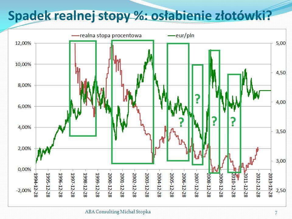 Zmiana ceny akcji Inwestorzy mają do wyboru różne inwestycje: np..: Lokaty bankowe, obligacje państwa, obligacje firmy, nieruchomości, akcje Każda inwestycja ma oczekiwaną stopę zwrotu i w danym momencie jest znana Stopa zwrotu zależy od Ryzyka, czasu, płynności instrumentu W Polsce ludzie znają tylko oczekiwaną stopę zwrotu z lokat, obligacji, ale taką samą oczekiwaną stopę zwrotu mają akcje na giełdzie… Dlatego można określić cenę transakcji KAŻDEGO instrumentu finansowego ABA Consulting Michał Stopka8
