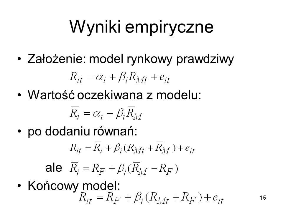 15 Wyniki empiryczne Założenie: model rynkowy prawdziwy Wartość oczekiwana z modelu: po dodaniu równań: ale Końcowy model: