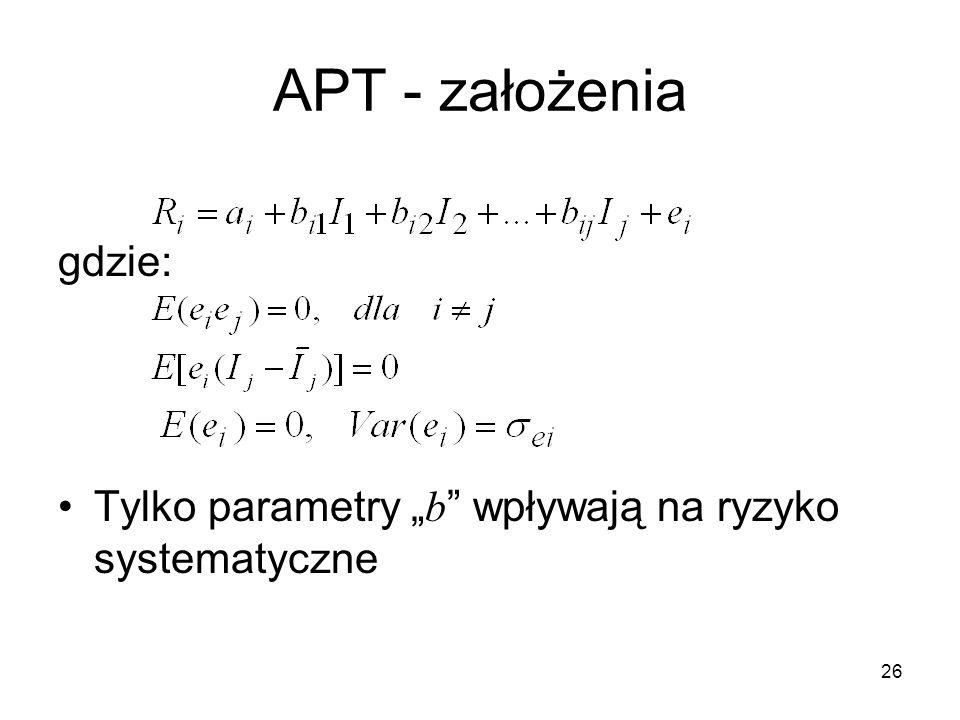 26 APT - założenia gdzie: Tylko parametry b wpływają na ryzyko systematyczne