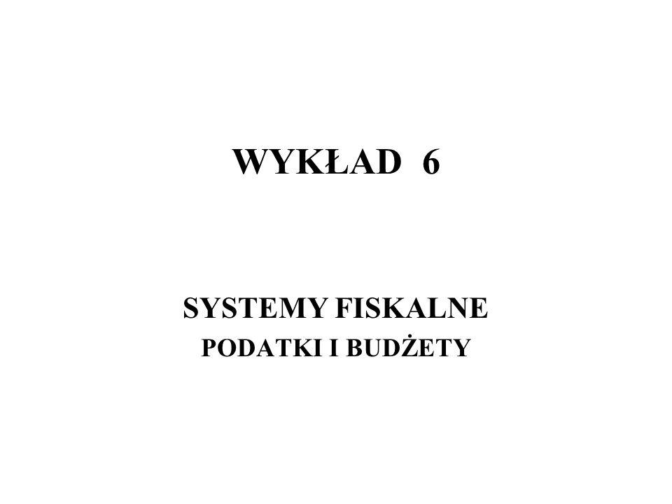 J.BOSSAKW-6 SYSTEMY FISKALNE I BUDŻETOWE 12 ŚREDNIE PODATKI OD DOCHODÓW KORPORACJI.
