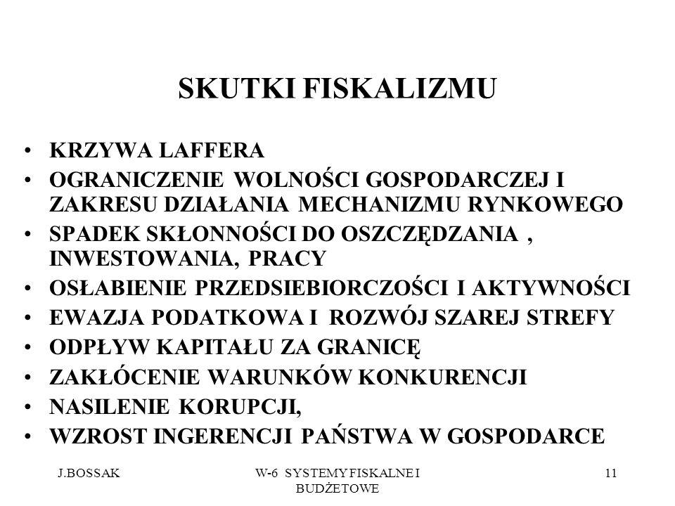 J.BOSSAKW-6 SYSTEMY FISKALNE I BUDŻETOWE 11 SKUTKI FISKALIZMU KRZYWA LAFFERA OGRANICZENIE WOLNOŚCI GOSPODARCZEJ I ZAKRESU DZIAŁANIA MECHANIZMU RYNKOWE