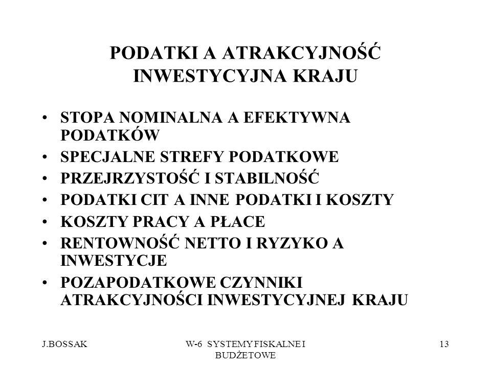 J.BOSSAKW-6 SYSTEMY FISKALNE I BUDŻETOWE 13 PODATKI A ATRAKCYJNOŚĆ INWESTYCYJNA KRAJU STOPA NOMINALNA A EFEKTYWNA PODATKÓW SPECJALNE STREFY PODATKOWE
