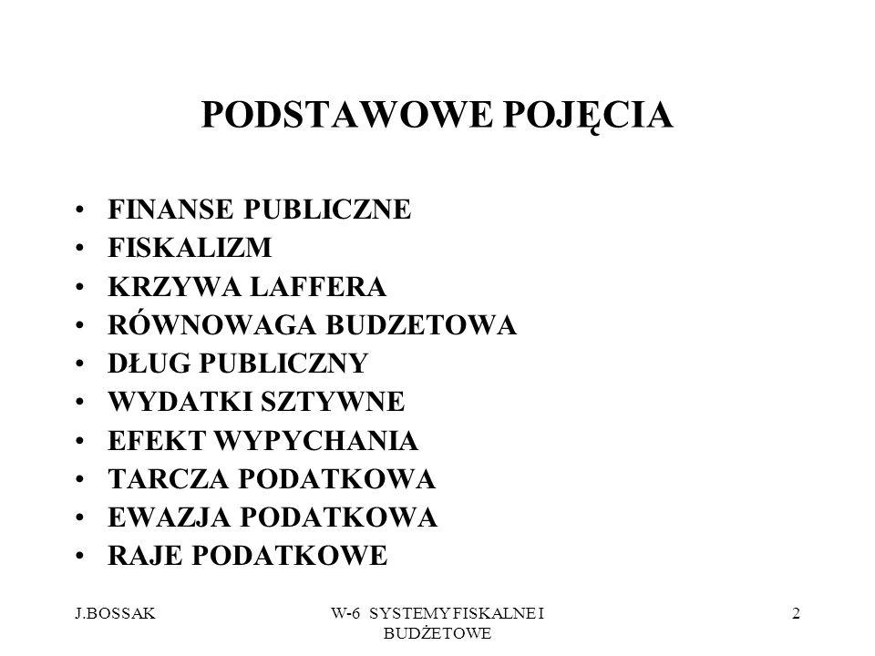 J.BOSSAKW-6 SYSTEMY FISKALNE I BUDŻETOWE 2 PODSTAWOWE POJĘCIA FINANSE PUBLICZNE FISKALIZM KRZYWA LAFFERA RÓWNOWAGA BUDZETOWA DŁUG PUBLICZNY WYDATKI SZ