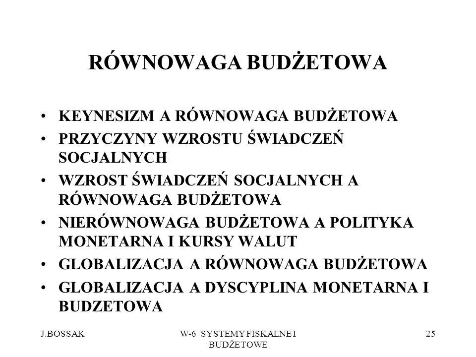 J.BOSSAKW-6 SYSTEMY FISKALNE I BUDŻETOWE 25 RÓWNOWAGA BUDŻETOWA KEYNESIZM A RÓWNOWAGA BUDŻETOWA PRZYCZYNY WZROSTU ŚWIADCZEŃ SOCJALNYCH WZROST ŚWIADCZE