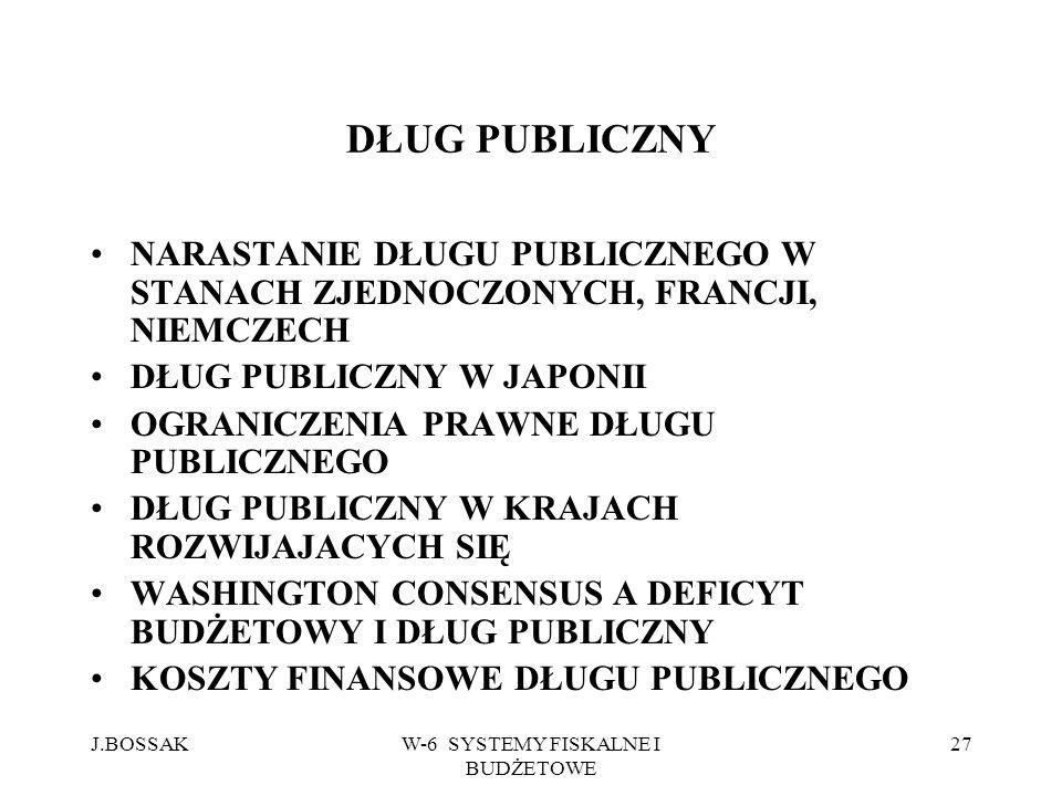 J.BOSSAKW-6 SYSTEMY FISKALNE I BUDŻETOWE 27 DŁUG PUBLICZNY NARASTANIE DŁUGU PUBLICZNEGO W STANACH ZJEDNOCZONYCH, FRANCJI, NIEMCZECH DŁUG PUBLICZNY W J