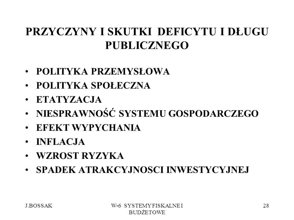 J.BOSSAKW-6 SYSTEMY FISKALNE I BUDŻETOWE 28 PRZYCZYNY I SKUTKI DEFICYTU I DŁUGU PUBLICZNEGO POLITYKA PRZEMYSŁOWA POLITYKA SPOŁECZNA ETATYZACJA NIESPRA