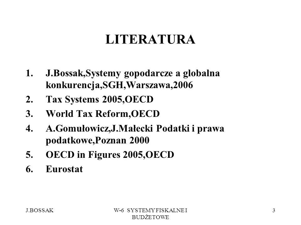 J.BOSSAKW-6 SYSTEMY FISKALNE I BUDŻETOWE 3 LITERATURA 1.J.Bossak,Systemy gopodarcze a globalna konkurencja,SGH,Warszawa,2006 2.Tax Systems 2005,OECD 3
