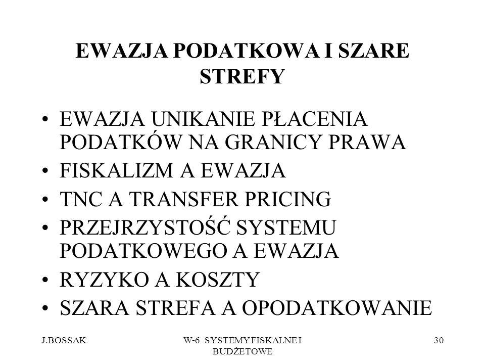 J.BOSSAKW-6 SYSTEMY FISKALNE I BUDŻETOWE 30 EWAZJA PODATKOWA I SZARE STREFY EWAZJA UNIKANIE PŁACENIA PODATKÓW NA GRANICY PRAWA FISKALIZM A EWAZJA TNC