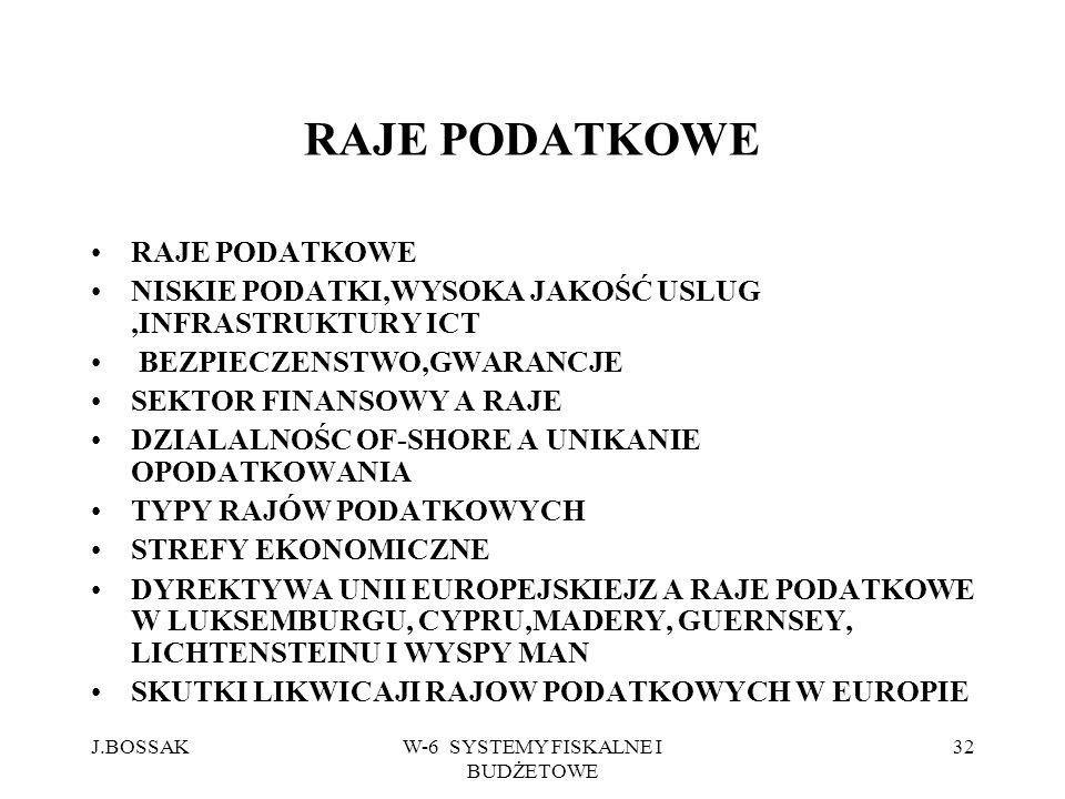 J.BOSSAKW-6 SYSTEMY FISKALNE I BUDŻETOWE 32 RAJE PODATKOWE NISKIE PODATKI,WYSOKA JAKOŚĆ USLUG,INFRASTRUKTURY ICT BEZPIECZENSTWO,GWARANCJE SEKTOR FINAN