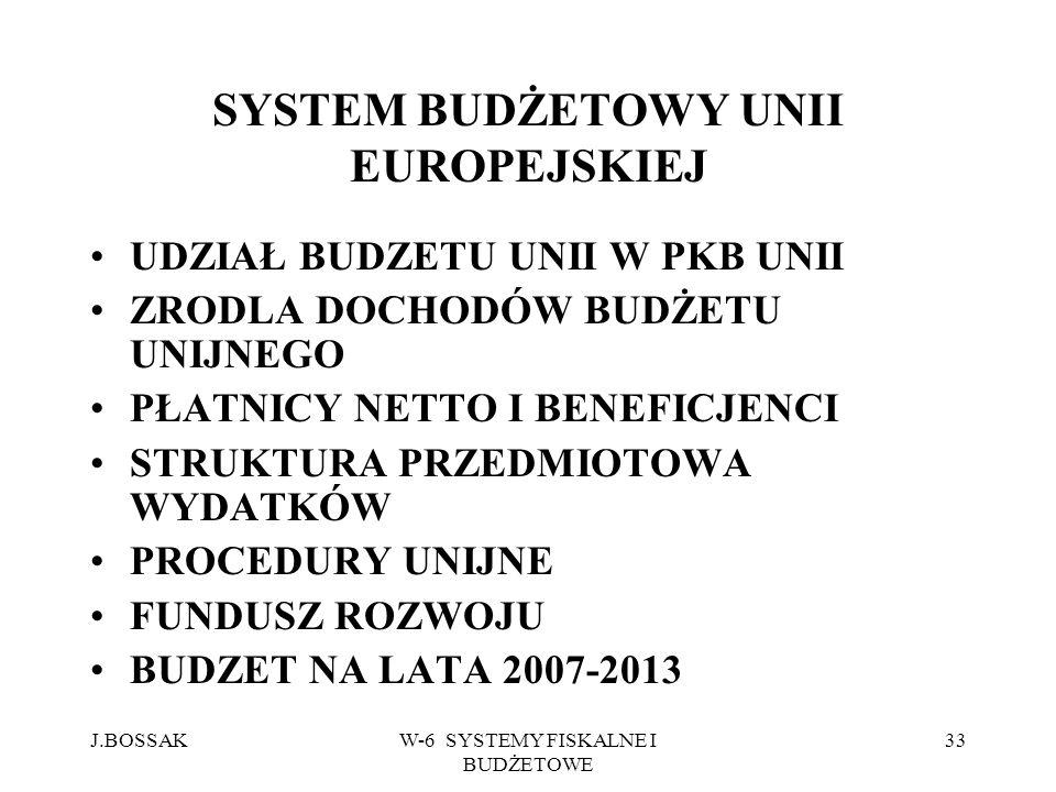 J.BOSSAKW-6 SYSTEMY FISKALNE I BUDŻETOWE 33 SYSTEM BUDŻETOWY UNII EUROPEJSKIEJ UDZIAŁ BUDZETU UNII W PKB UNII ZRODLA DOCHODÓW BUDŻETU UNIJNEGO PŁATNIC