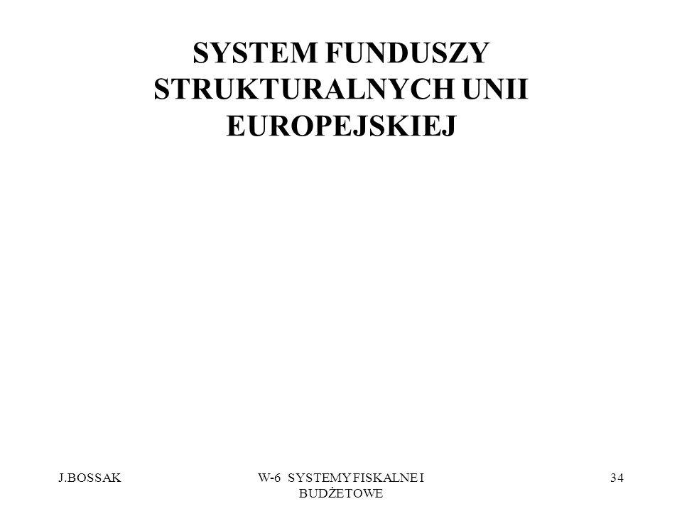 J.BOSSAKW-6 SYSTEMY FISKALNE I BUDŻETOWE 34 SYSTEM FUNDUSZY STRUKTURALNYCH UNII EUROPEJSKIEJ