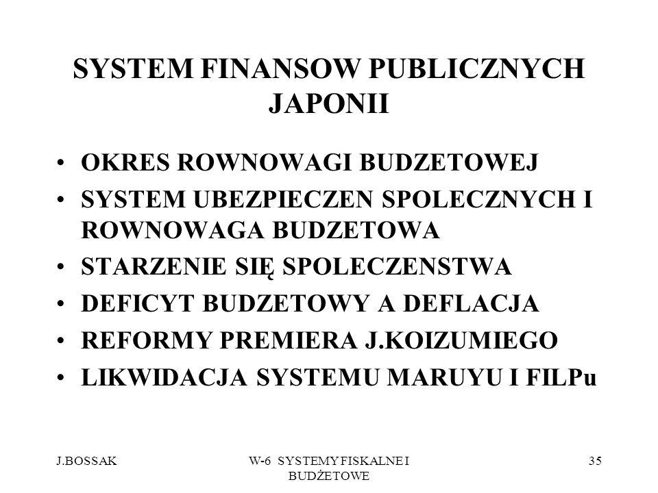 J.BOSSAKW-6 SYSTEMY FISKALNE I BUDŻETOWE 35 SYSTEM FINANSOW PUBLICZNYCH JAPONII OKRES ROWNOWAGI BUDZETOWEJ SYSTEM UBEZPIECZEN SPOLECZNYCH I ROWNOWAGA