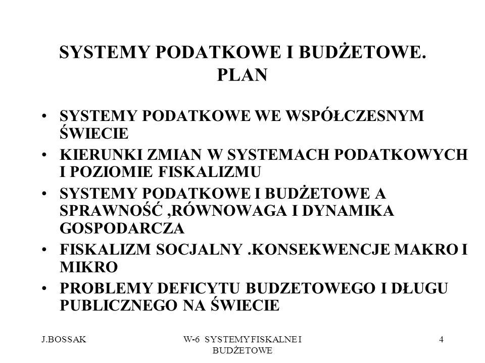 J.BOSSAKW-6 SYSTEMY FISKALNE I BUDŻETOWE 4 SYSTEMY PODATKOWE I BUDŻETOWE. PLAN SYSTEMY PODATKOWE WE WSPÓŁCZESNYM ŚWIECIE KIERUNKI ZMIAN W SYSTEMACH PO