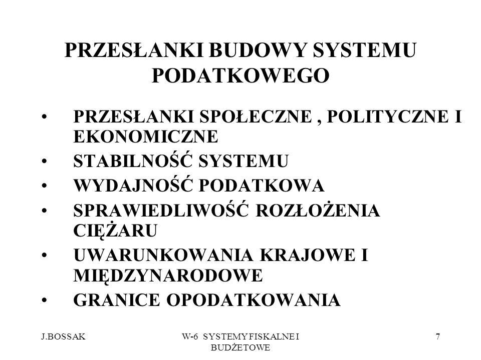 J.BOSSAKW-6 SYSTEMY FISKALNE I BUDŻETOWE 8 KIERUNKI EWOLUCJI SYSTEMÓW FISKALNYCH NA ŚWIECIE SILNY WZROST OPODATKOWANIA I TRANSFERÓW SOCJALNYCH (1960-1990 ) WZROST DOCHODÓW Z PODATKÓW POŚREDNICH (VAT) REDUKCJE STAWEK PODATKU CIT POSZERZENIE BAZY PODATKOWEJ OGRANICZENIE PRZYWILEJÓW PODATKOWYCH WZROST AKCYZY I PODATKÓW OD NIERUCHOMOŚCI ZWOLNIENIA DOCHODÓW KAPITAŁOWYCH TRAKTAT Z MAASTRICHTA RÓWNOWAGA BUDŻETOWA KONKURENCJA PODATKOWA A FDI