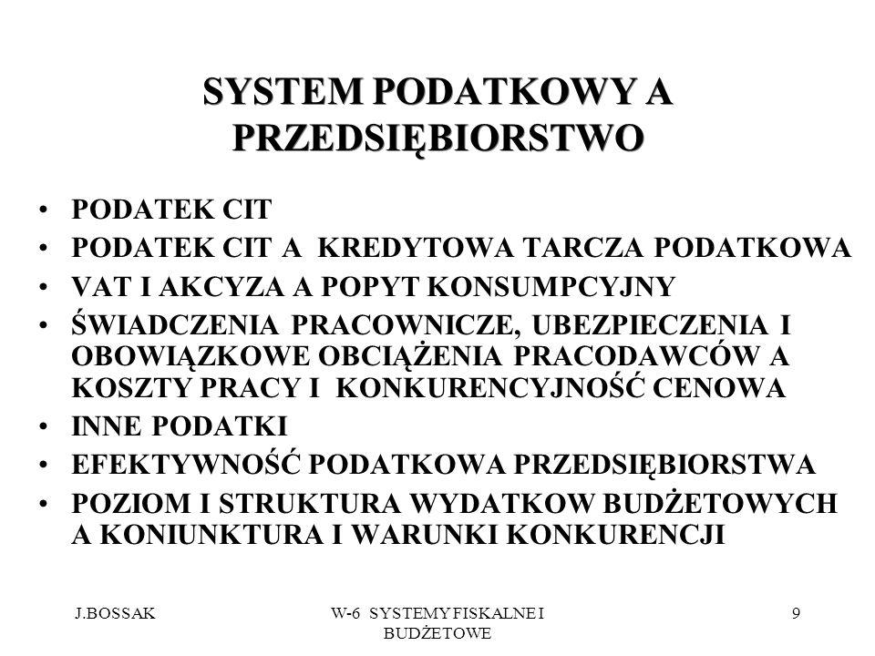 J.BOSSAKW-6 SYSTEMY FISKALNE I BUDŻETOWE 9 SYSTEM PODATKOWY A PRZEDSIĘBIORSTWO PODATEK CIT PODATEK CIT A KREDYTOWA TARCZA PODATKOWA VAT I AKCYZA A POP