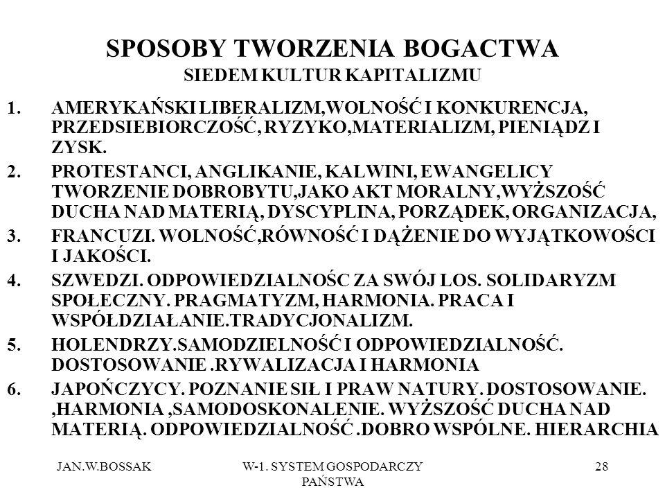 JAN.W.BOSSAKW-1.
