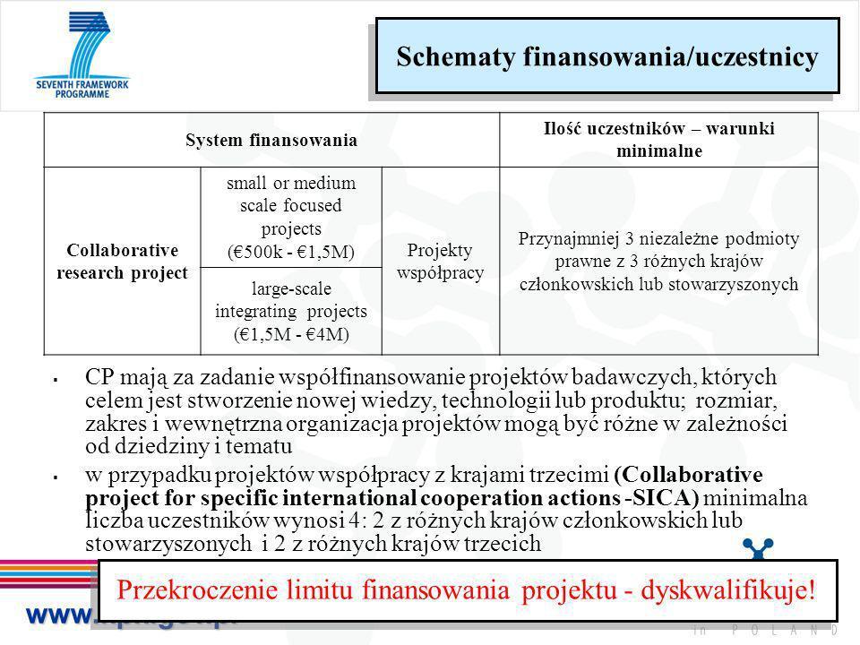 www.kpk.gov.pl Schematy finansowania/uczestnicy Przekroczenie limitu finansowania projektu - dyskwalifikuje! System finansowania Ilość uczestników – w