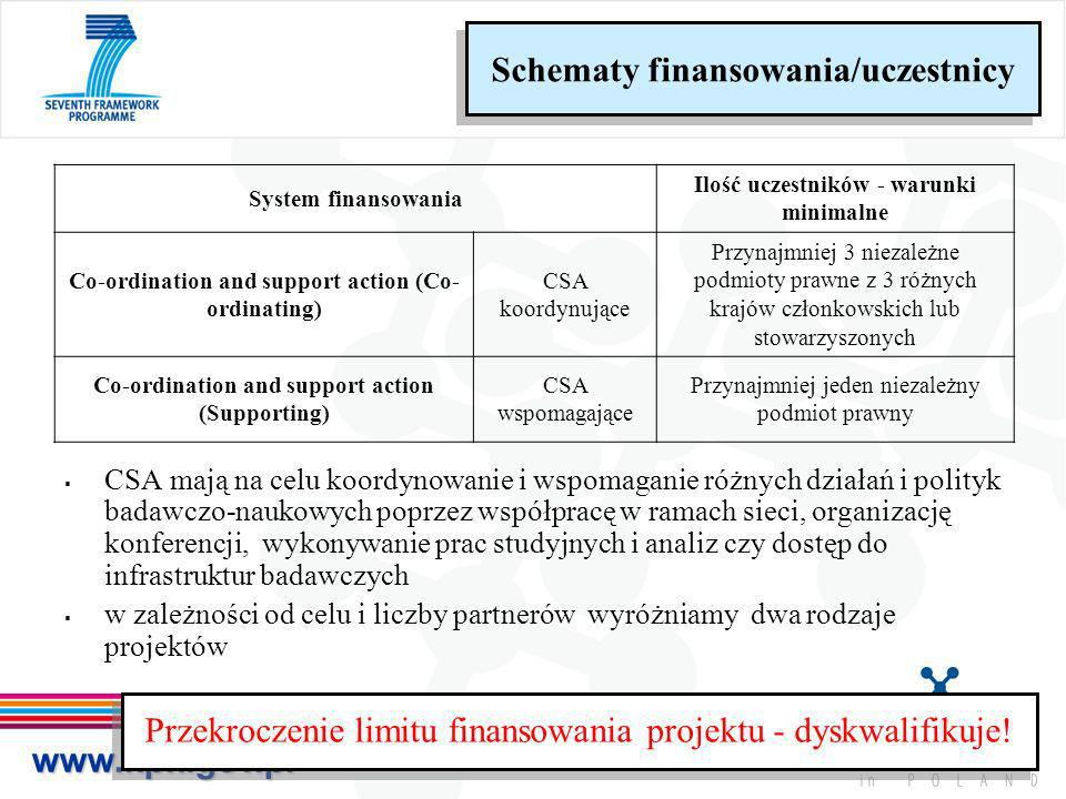www.kpk.gov.pl Schematy finansowania/uczestnicy System finansowania Ilość uczestników - warunki minimalne Co-ordination and support action (Co- ordina