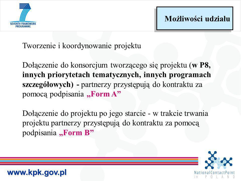 www.kpk.gov.pl Tworzenie i koordynowanie projektu Dołączenie do konsorcjum tworzącego się projektu (w P8, innych priorytetach tematycznych, innych pro