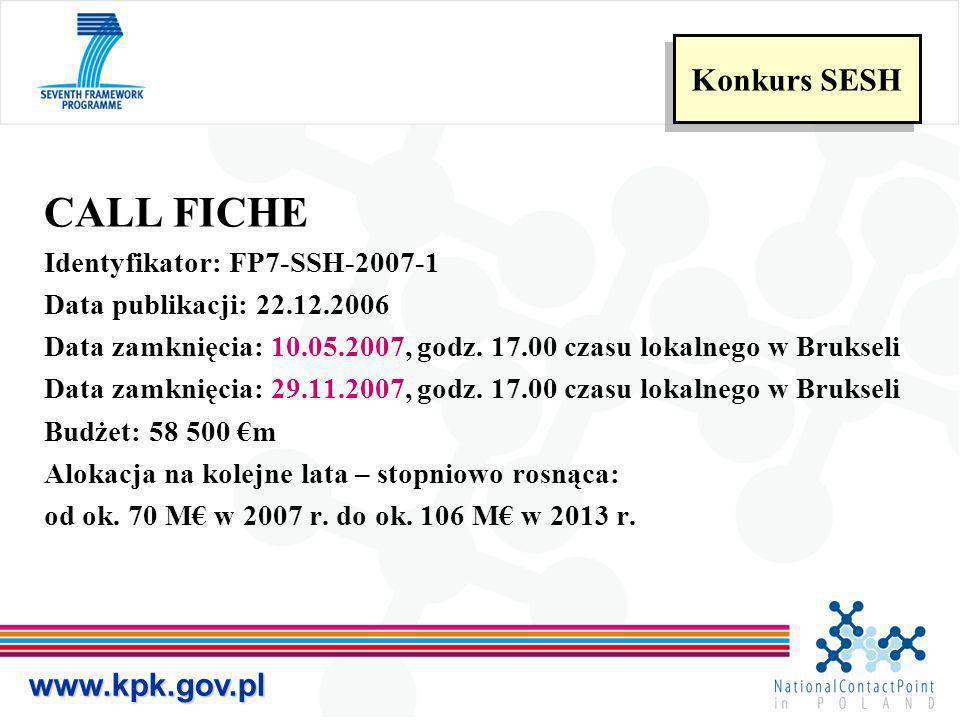 CALL FICHE Identyfikator: FP7-SSH-2007-1 Data publikacji: 22.12.2006 Data zamknięcia: 10.05.2007, godz. 17.00 czasu lokalnego w Brukseli Data zamknięc