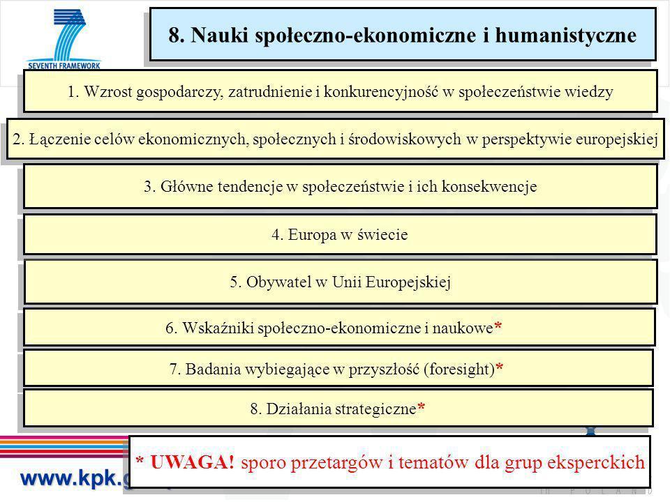 www.kpk.gov.pl 8. Nauki społeczno-ekonomiczne i humanistyczne 1. Wzrost gospodarczy, zatrudnienie i konkurencyjność w społeczeństwie wiedzy 2. Łączeni
