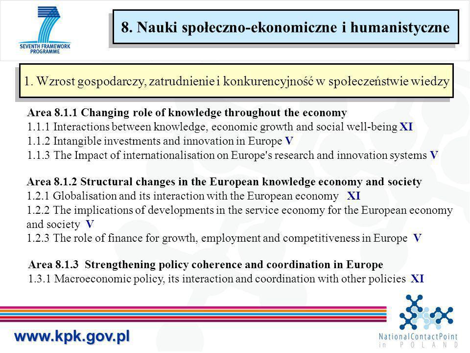 www.kpk.gov.pl 1. Wzrost gospodarczy, zatrudnienie i konkurencyjność w społeczeństwie wiedzy 8. Nauki społeczno-ekonomiczne i humanistyczne Area 8.1.1