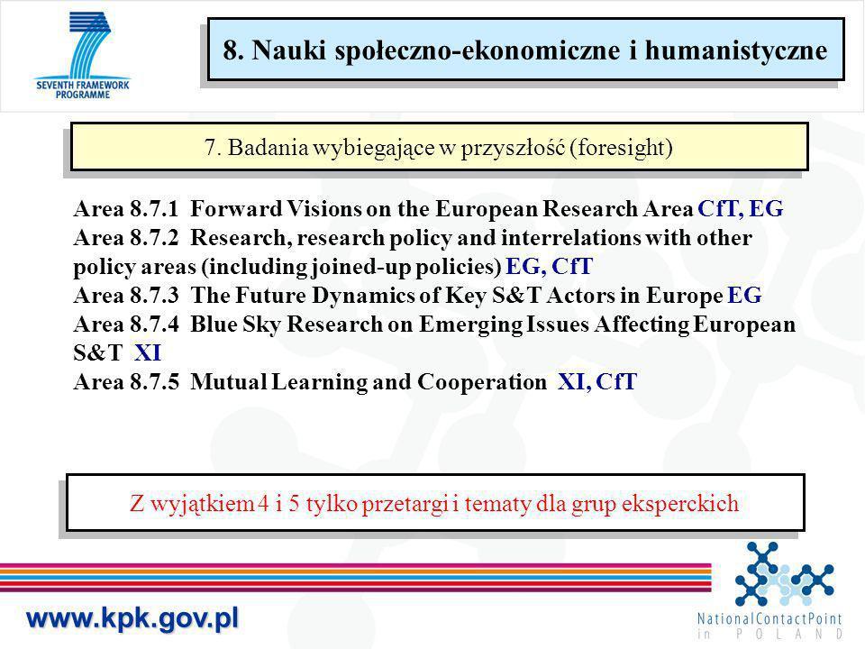 www.kpk.gov.pl 7. Badania wybiegające w przyszłość (foresight) Area 8.7.1 Forward Visions on the European Research Area CfT, EG Area 8.7.2 Research, r