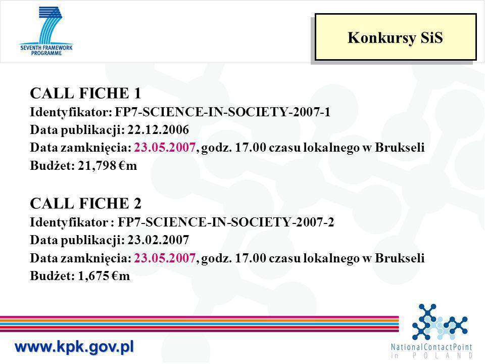 Konkursy CALL FICHE 1 Identyfikator: FP7-SCIENCE-IN-SOCIETY-2007-1 Data publikacji: 22.12.2006 Data zamknięcia: 23.05.2007, godz. 17.00 czasu lokalneg