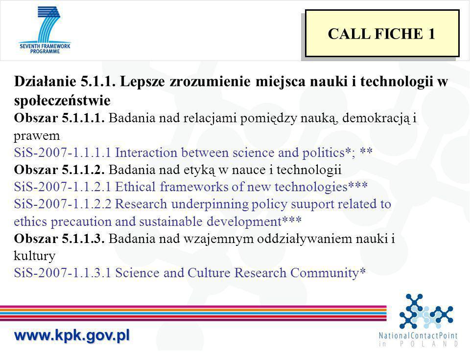 Działanie 5.1.1. Lepsze zrozumienie miejsca nauki i technologii w społeczeństwie Obszar 5.1.1.1. Badania nad relacjami pomiędzy nauką, demokracją i pr