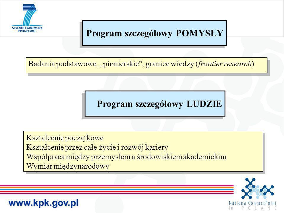 www.kpk.gov.pl Kształcenie początkowe Kształcenie przez całe życie i rozwój kariery Współpraca między przemysłem a środowiskiem akademickim Wymiar mię