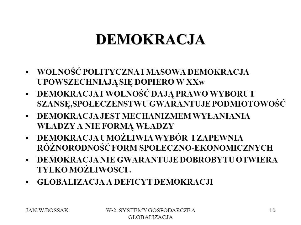 JAN.W.BOSSAKW-2. SYSTEMY GOSPODARCZE A GLOBALIZACJA 10 DEMOKRACJA WOLNOŚĆ POLITYCZNA I MASOWA DEMOKRACJA UPOWSZECHNIAJĄ SIĘ DOPIERO W XXw DEMOKRACJA I