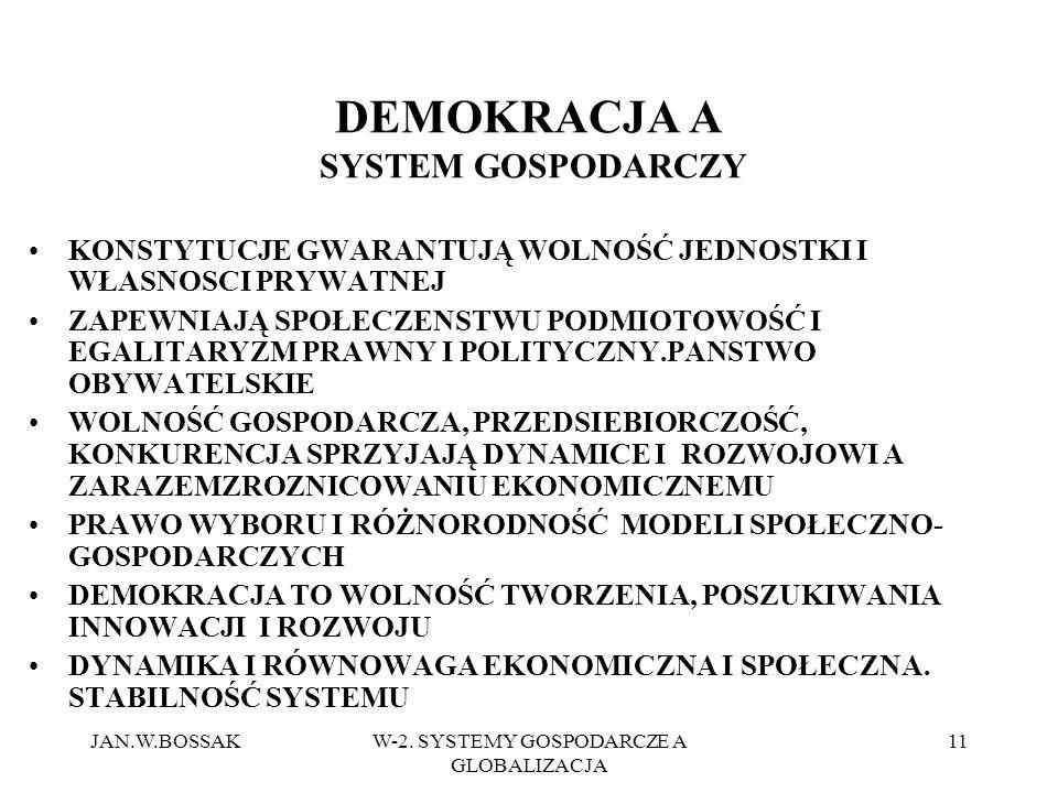 JAN.W.BOSSAKW-2. SYSTEMY GOSPODARCZE A GLOBALIZACJA 11 DEMOKRACJA A SYSTEM GOSPODARCZY KONSTYTUCJE GWARANTUJĄ WOLNOŚĆ JEDNOSTKI I WŁASNOSCI PRYWATNEJ