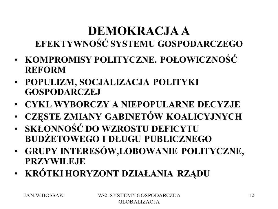 JAN.W.BOSSAKW-2. SYSTEMY GOSPODARCZE A GLOBALIZACJA 12 DEMOKRACJA A EFEKTYWNOŚĆ SYSTEMU GOSPODARCZEGO KOMPROMISY POLITYCZNE. POŁOWICZNOŚĆ REFORM POPUL