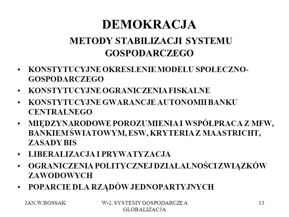 JAN.W.BOSSAKW-2. SYSTEMY GOSPODARCZE A GLOBALIZACJA 13 DEMOKRACJA METODY STABILIZACJI SYSTEMU GOSPODARCZEGO KONSTYTUCYJNE OKRESLENIE MODELU SPOŁECZNO-