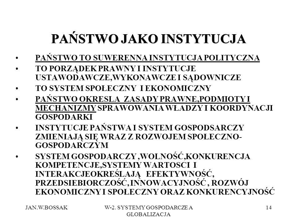 JAN.W.BOSSAKW-2. SYSTEMY GOSPODARCZE A GLOBALIZACJA 14 PAŃSTWO JAKO INSTYTUCJA PAŃSTWO TO SUWERENNA INSTYTUCJA POLITYCZNA TO PORZĄDEK PRAWNY I INSTYTU