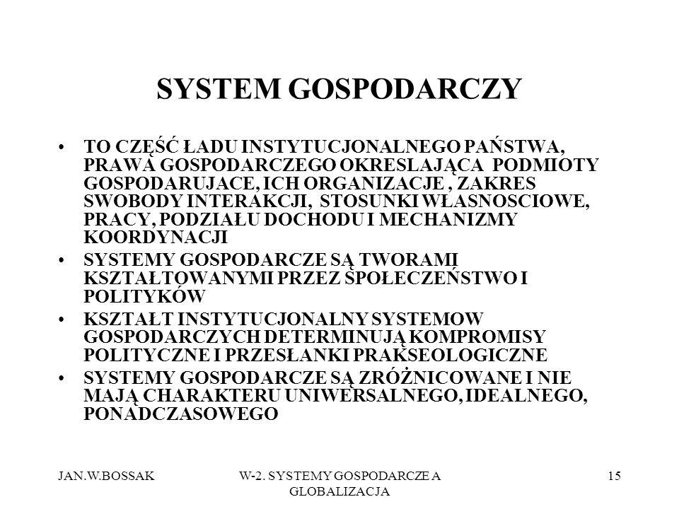 JAN.W.BOSSAKW-2. SYSTEMY GOSPODARCZE A GLOBALIZACJA 15 SYSTEM GOSPODARCZY TO CZĘŚĆ ŁADU INSTYTUCJONALNEGO PAŃSTWA, PRAWA GOSPODARCZEGO OKRESLAJĄCA POD