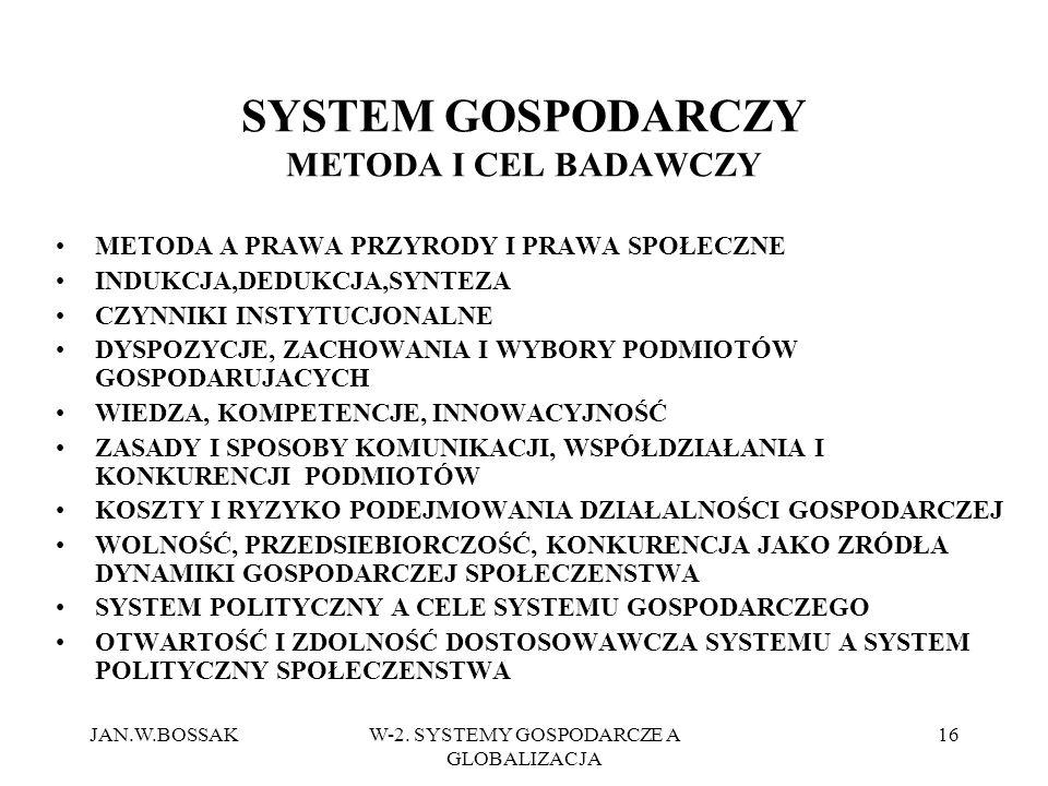 JAN.W.BOSSAKW-2. SYSTEMY GOSPODARCZE A GLOBALIZACJA 16 SYSTEM GOSPODARCZY METODA I CEL BADAWCZY METODA A PRAWA PRZYRODY I PRAWA SPOŁECZNE INDUKCJA,DED