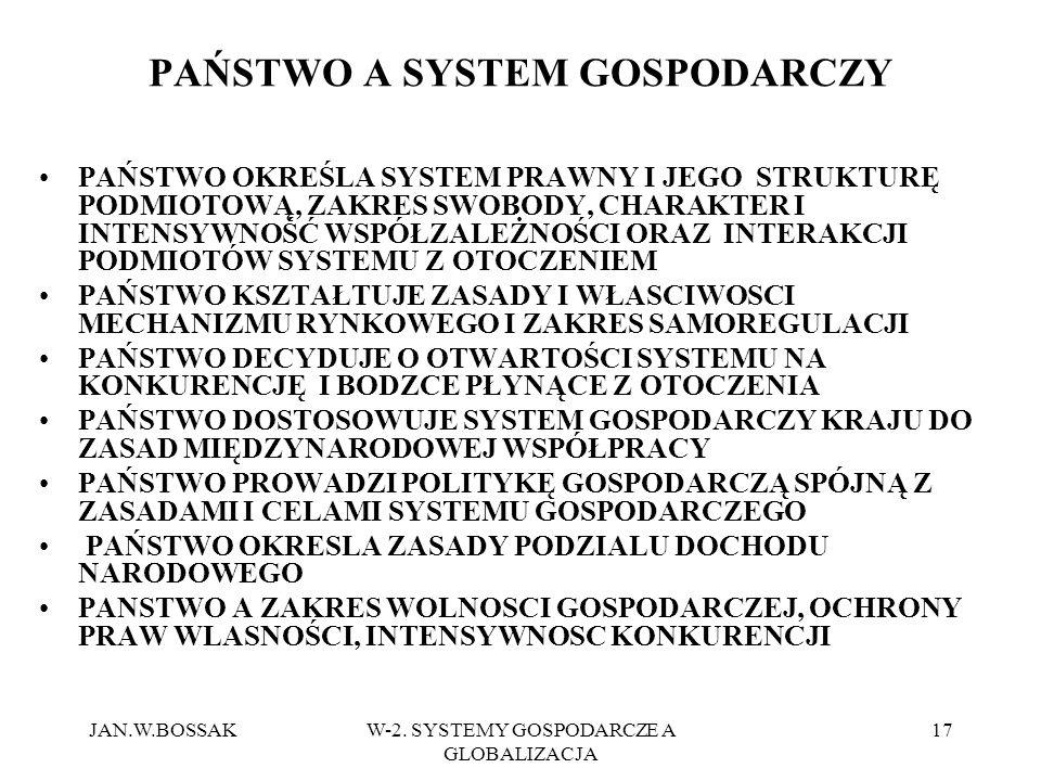 JAN.W.BOSSAKW-2. SYSTEMY GOSPODARCZE A GLOBALIZACJA 17 PAŃSTWO A SYSTEM GOSPODARCZY PAŃSTWO OKREŚLA SYSTEM PRAWNY I JEGO STRUKTURĘ PODMIOTOWĄ, ZAKRES