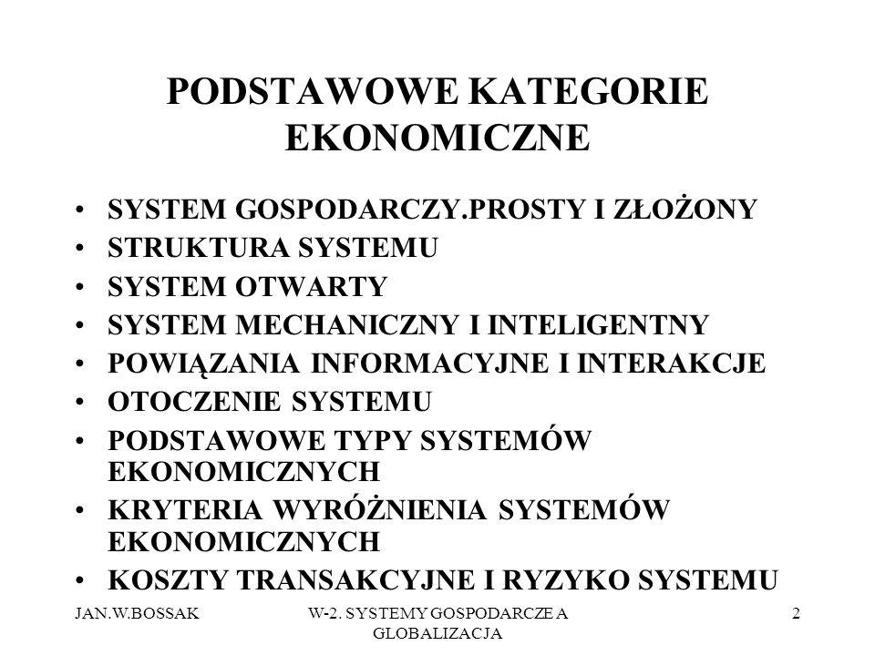 JAN.W.BOSSAKW-2. SYSTEMY GOSPODARCZE A GLOBALIZACJA 2 PODSTAWOWE KATEGORIE EKONOMICZNE SYSTEM GOSPODARCZY.PROSTY I ZŁOŻONY STRUKTURA SYSTEMU SYSTEM OT