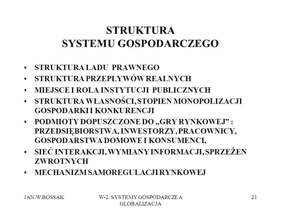JAN.W.BOSSAKW-2. SYSTEMY GOSPODARCZE A GLOBALIZACJA 21 STRUKTURA SYSTEMU GOSPODARCZEGO STRUKTURA LADU PRAWNEGO STRUKTURA PRZEPŁYWÓW REALNYCH MIEJSCE I