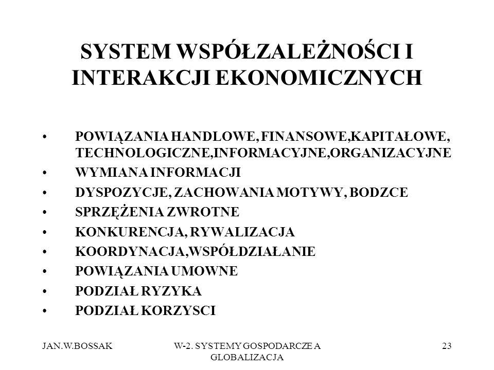 JAN.W.BOSSAKW-2. SYSTEMY GOSPODARCZE A GLOBALIZACJA 23 SYSTEM WSPÓŁZALEŻNOŚCI I INTERAKCJI EKONOMICZNYCH POWIĄZANIA HANDLOWE, FINANSOWE,KAPITAŁOWE, TE