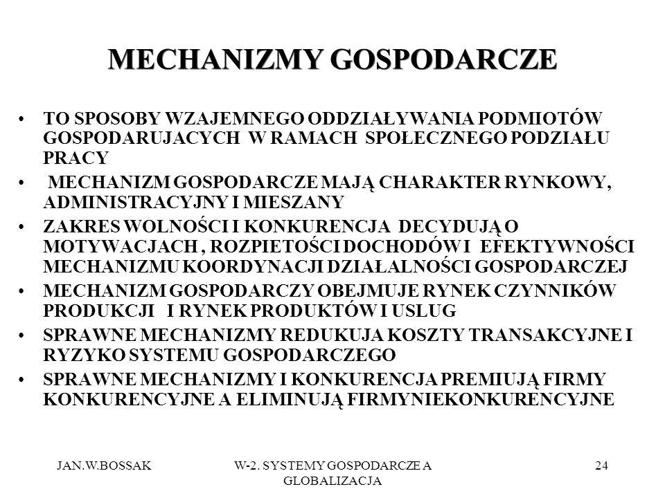 JAN.W.BOSSAKW-2. SYSTEMY GOSPODARCZE A GLOBALIZACJA 24 MECHANIZMY GOSPODARCZE TO SPOSOBY WZAJEMNEGO ODDZIAŁYWANIA PODMIOTÓW GOSPODARUJACYCH W RAMACH S