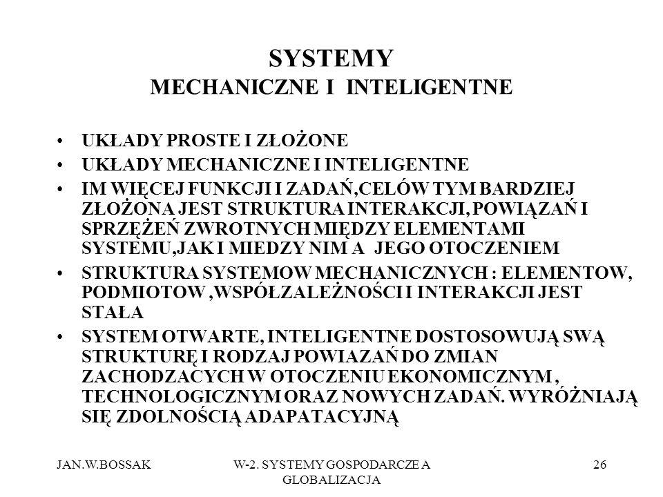 JAN.W.BOSSAKW-2. SYSTEMY GOSPODARCZE A GLOBALIZACJA 26 SYSTEMY MECHANICZNE I INTELIGENTNE UKŁADY PROSTE I ZŁOŻONE UKŁADY MECHANICZNE I INTELIGENTNE IM
