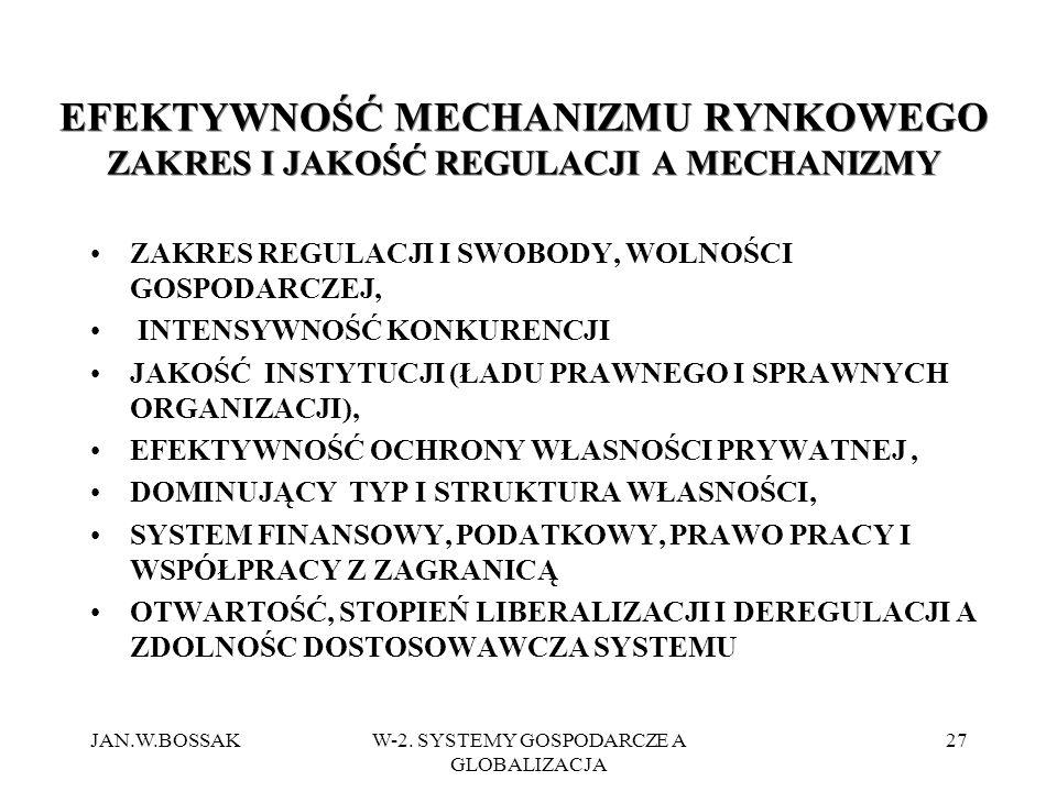 JAN.W.BOSSAKW-2. SYSTEMY GOSPODARCZE A GLOBALIZACJA 27 EFEKTYWNOŚĆ MECHANIZMU RYNKOWEGO ZAKRES I JAKOŚĆ REGULACJI A MECHANIZMY ZAKRES REGULACJI I SWOB