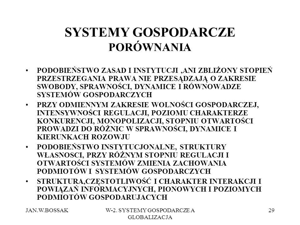 JAN.W.BOSSAKW-2. SYSTEMY GOSPODARCZE A GLOBALIZACJA 29 SYSTEMY GOSPODARCZE PORÓWNANIA PODOBIEŃSTWO ZASAD I INSTYTUCJI,ANI ZBLIŻONY STOPIEŃ PRZESTRZEGA