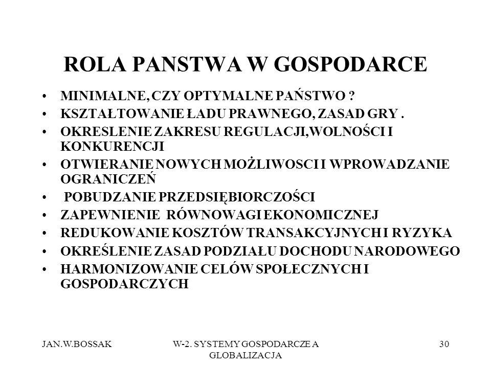 JAN.W.BOSSAKW-2. SYSTEMY GOSPODARCZE A GLOBALIZACJA 30 ROLA PANSTWA W GOSPODARCE MINIMALNE, CZY OPTYMALNE PAŃSTWO ? KSZTAŁTOWANIE ŁADU PRAWNEGO, ZASAD