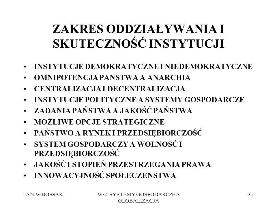 JAN.W.BOSSAKW-2. SYSTEMY GOSPODARCZE A GLOBALIZACJA 31 ZAKRES ODDZIAŁYWANIA I SKUTECZNOŚĆ INSTYTUCJI INSTYTUCJE DEMOKRATYCZNE I NIEDEMOKRATYCZNE OMNIP
